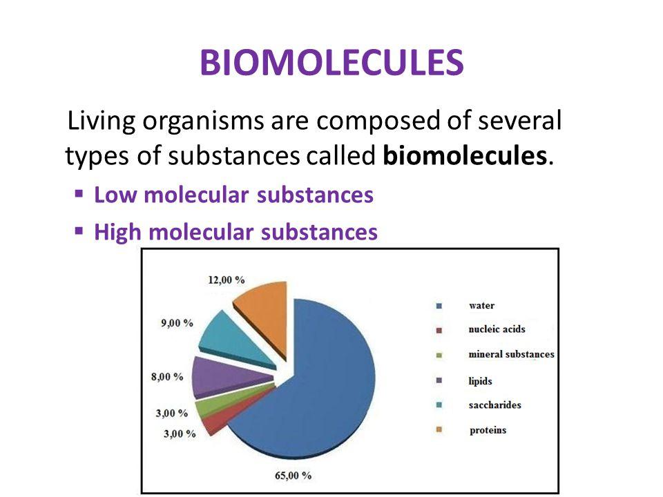 BIOMOLECULES Low molecular substances (M r < 10 000) – water – carbon dioxide – mineral salts – amino acids – lipids – monosaccharides – nucleotides
