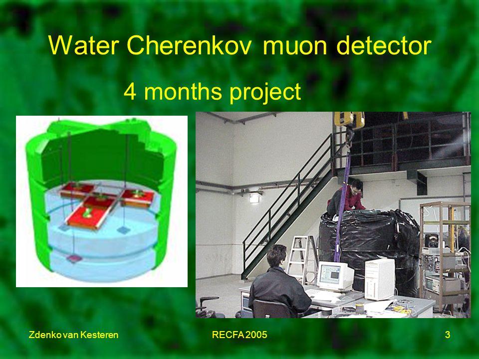 Zdenko van KesterenRECFA 20053 Water Cherenkov muon detector 4 months project
