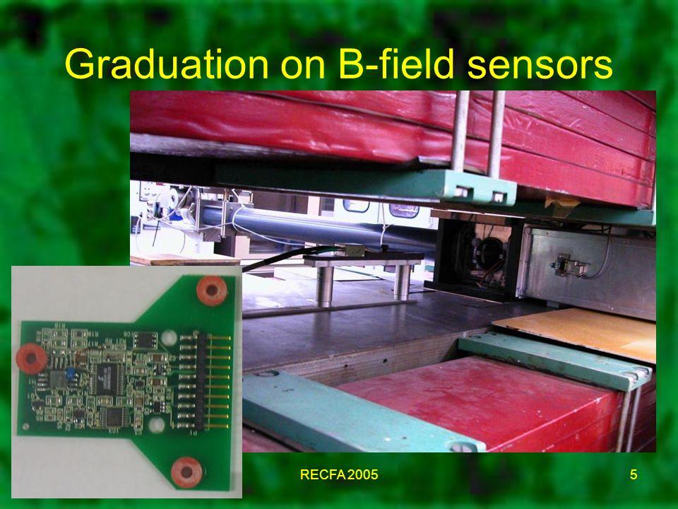 Zdenko van KesterenRECFA 20055 Graduation on B-field sensors