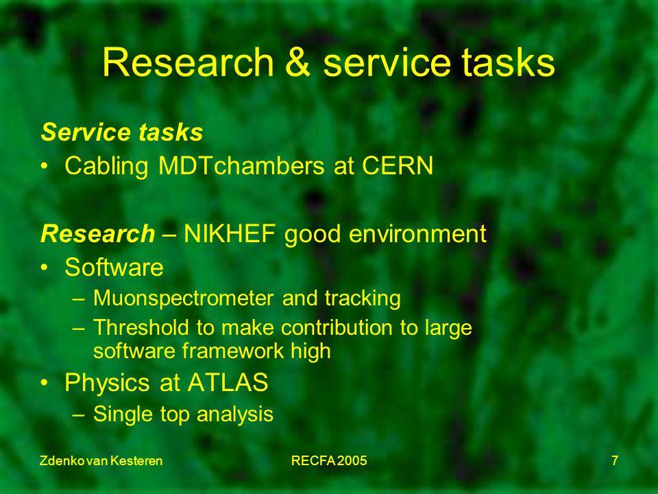Zdenko van KesterenRECFA 20057 Research & service tasks Service tasks Cabling MDTchambers at CERN Research – NIKHEF good environment Software –Muonspe