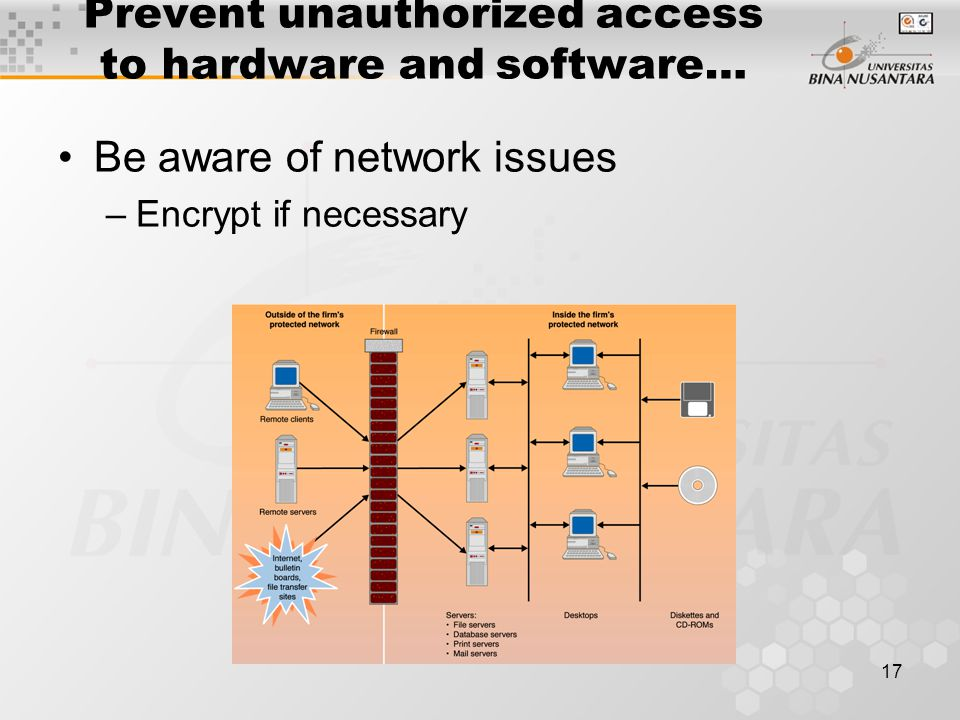 16 Prevent unauthorized access to hardware and software… Manual data handling Access privileges Access control –What you know –What you have –Where yo