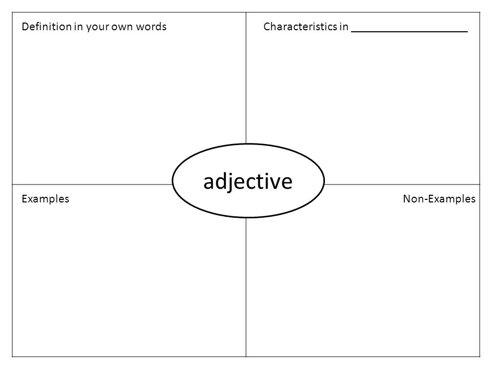 adjective Definition in your own wordsCharacteristics in __Japanese_____ ExamplesNon-Examples A word that describes a person, place, or thing (a noun) Two types – ii and na adjectives Say before the noun For negative – change ii to iku OR Change na to janai あかい あおい オレンジの みどりの いぬねこ 行きます学校 早く