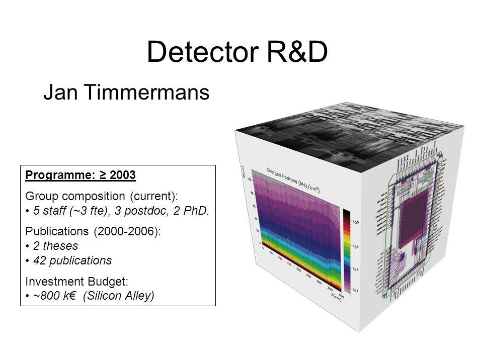Detector R&D Jan Timmermans Programme: ≥ 2003 Group composition (current): 5 staff (~3 fte), 3 postdoc, 2 PhD. Publications (2000-2006): 2 theses 42 p