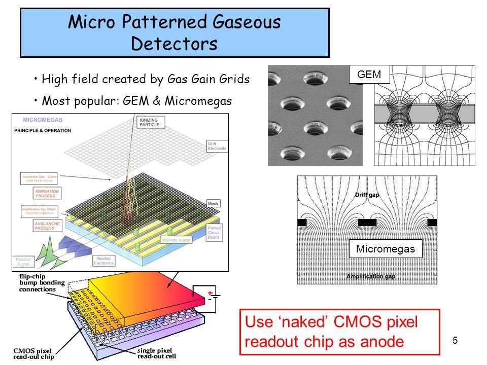7 Sept 20076 Timepix pixel Timepix + Siprot + Ingrid Timepix + Micromegas: Moiré effects uniform 55x55 μm 2 Irradiation: 90 Sr MESA+ IMT Neuchatel CERN
