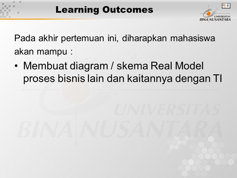 Learning Outcomes Pada akhir pertemuan ini, diharapkan mahasiswa akan mampu : Membuat diagram / skema Real Model proses bisnis lain dan kaitannya dengan TI