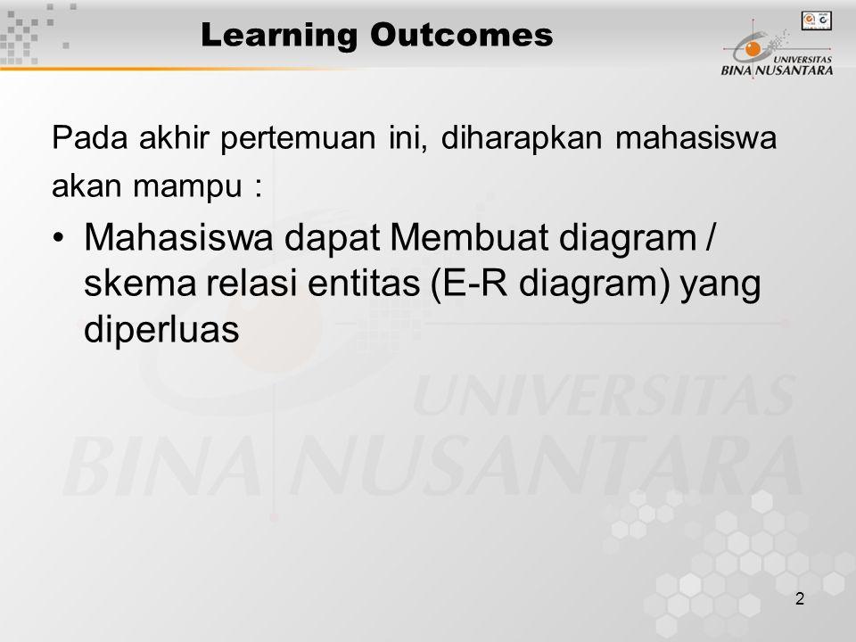 2 Learning Outcomes Pada akhir pertemuan ini, diharapkan mahasiswa akan mampu : Mahasiswa dapat Membuat diagram / skema relasi entitas (E-R diagram) y