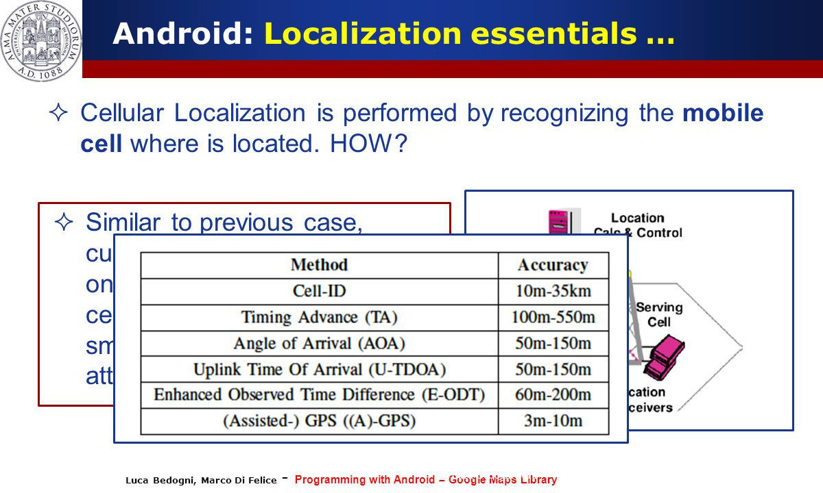 Luca Bedogni, Marco Di Felice - Programming with Android – Google Maps Library (c) Luca Bedogni 2012 11 Android: Localization essentials …  Cellular