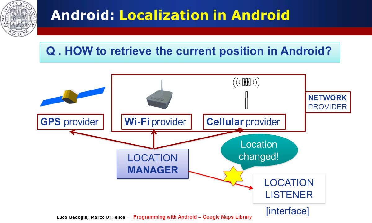 Luca Bedogni, Marco Di Felice - Programming with Android – Google Maps Library (c) Luca Bedogni 2012 12 Android: Localization in Android Q. HOW to ret