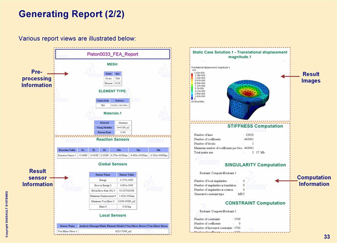 Copyright DASSAULT SYSTEMES 33