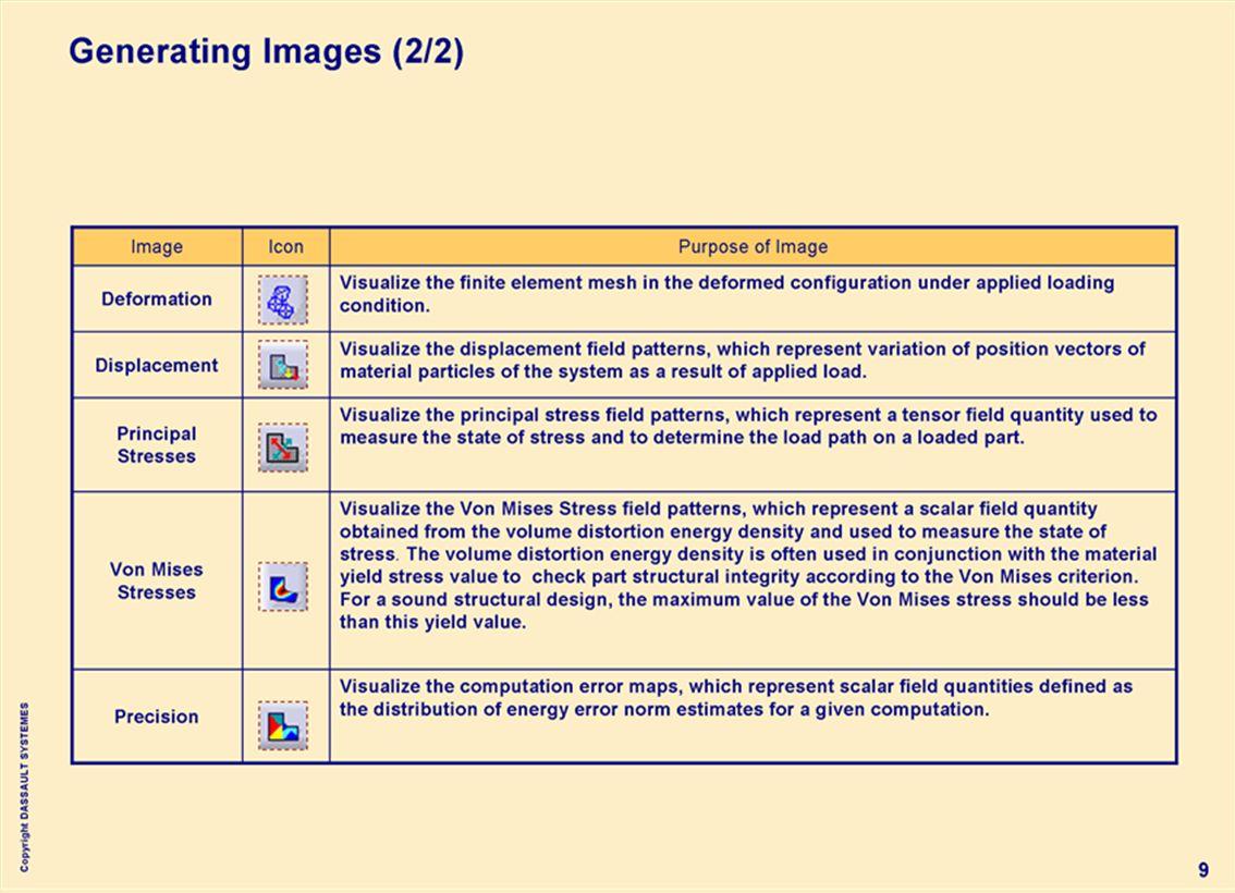 Copyright DASSAULT SYSTEMES 30