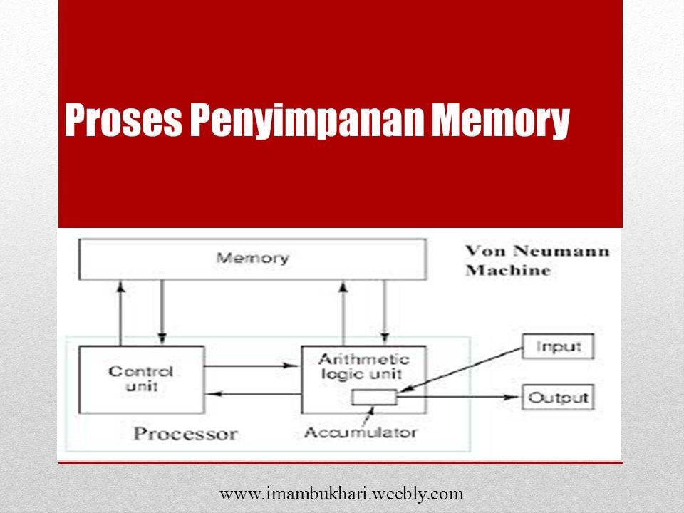 Proses Penyimpanan Memory www.imambukhari.weebly.com