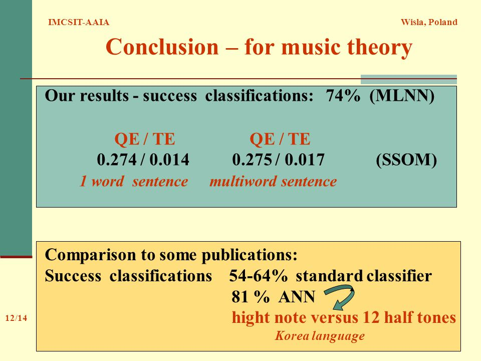 Wisla, Poland IMCSIT-AAIA Conclusion – for music theory Comparison to some publications: Success classifications 54-64% standard classifier 81 % ANN hight note versus 12 half tones Korea language Our results - success classifications: 74% (MLNN) QE / TE QE / TE 0.274 / 0.014 0.275 / 0.017 (SSOM) 1 word sentence multiword sentence 12/14