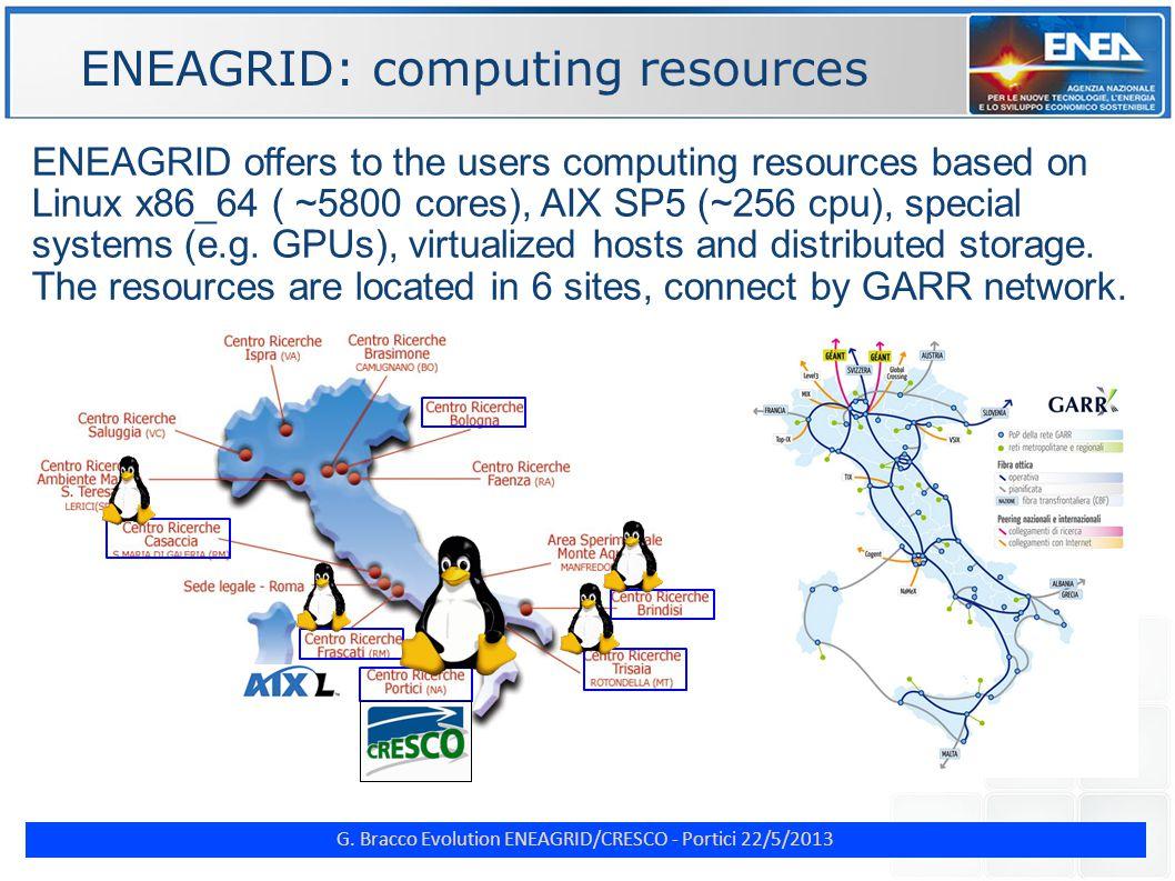 G. Bracco Evolution ENEAGRID/CRESCO - Portici 22/5/2013 Virtual Labs (5)