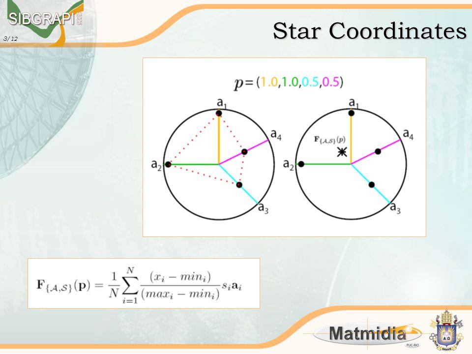 3 /12 Star Coordinates
