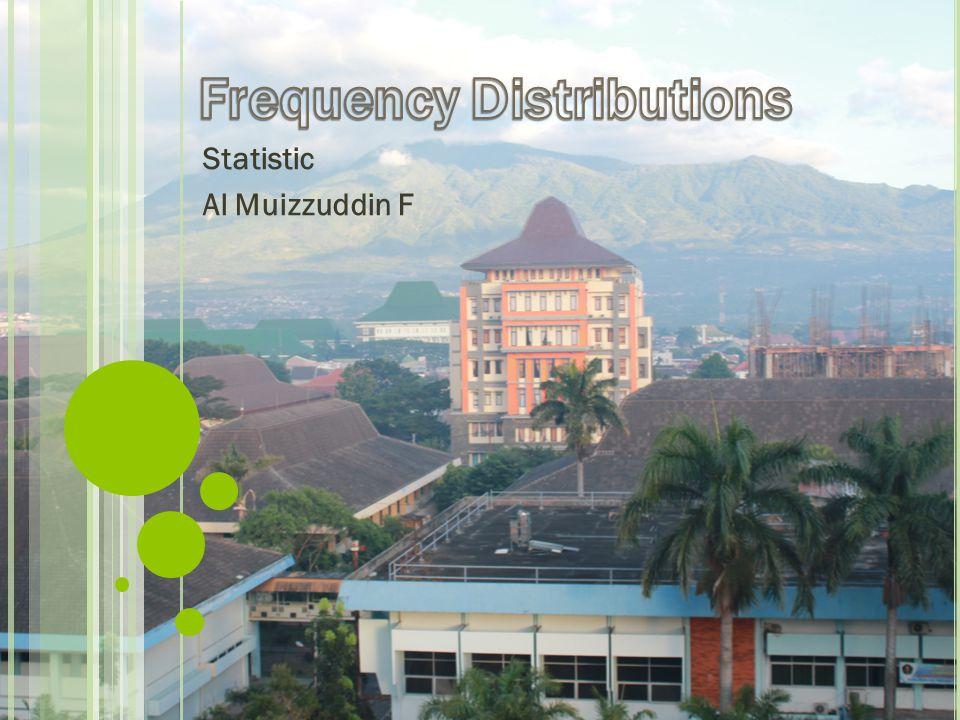 Statistic Al Muizzuddin F