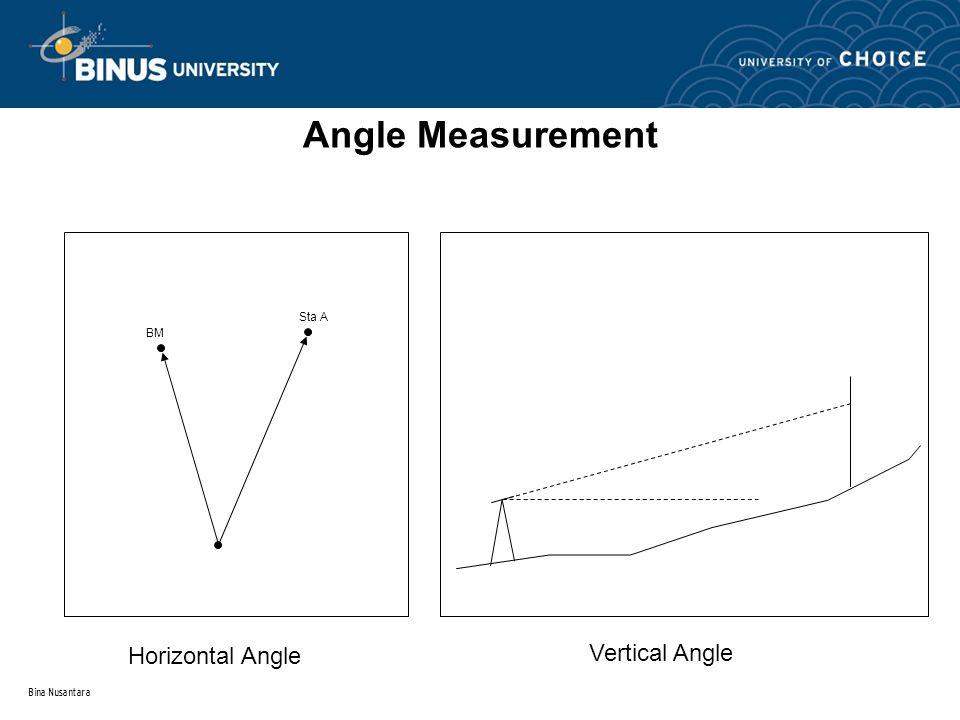 Bina Nusantara Angle Measurement BM Sta A Horizontal Angle Vertical Angle
