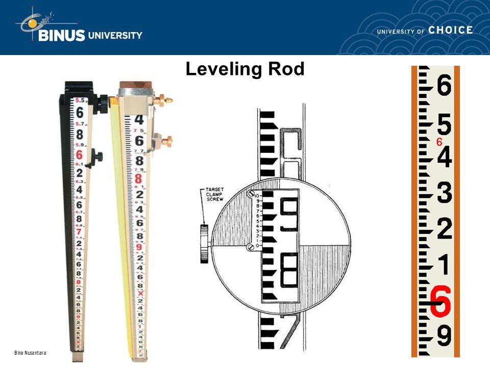 Bina Nusantara Leveling Rod