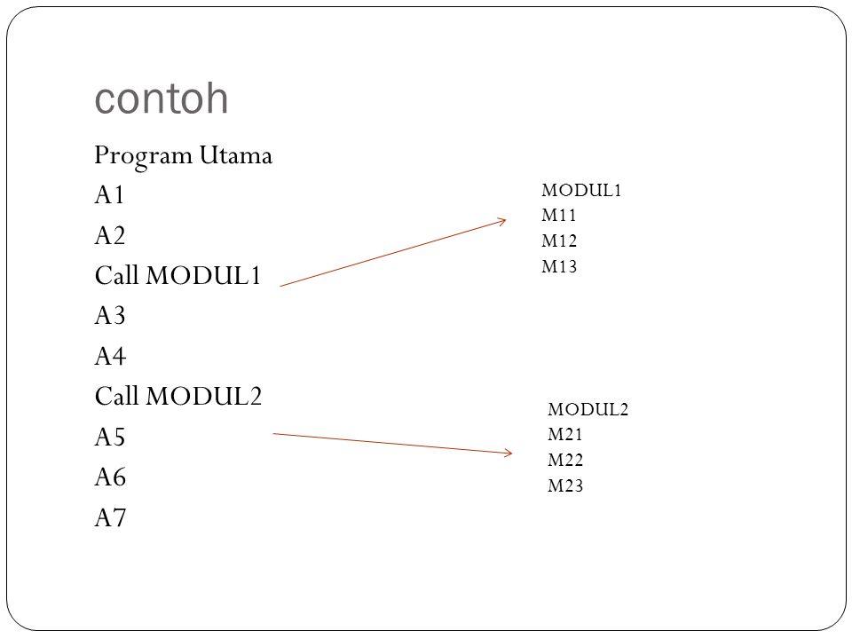 contoh Program Utama A1 A2 Call MODUL1 A3 A4 Call MODUL2 A5 A6 A7 MODUL1 M11 M12 M13 MODUL2 M21 M22 M23