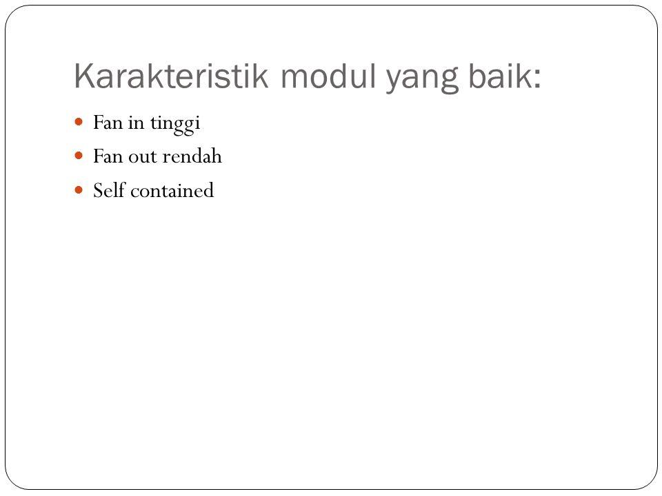 Karakteristik modul yang baik: Fan in tinggi Fan out rendah Self contained
