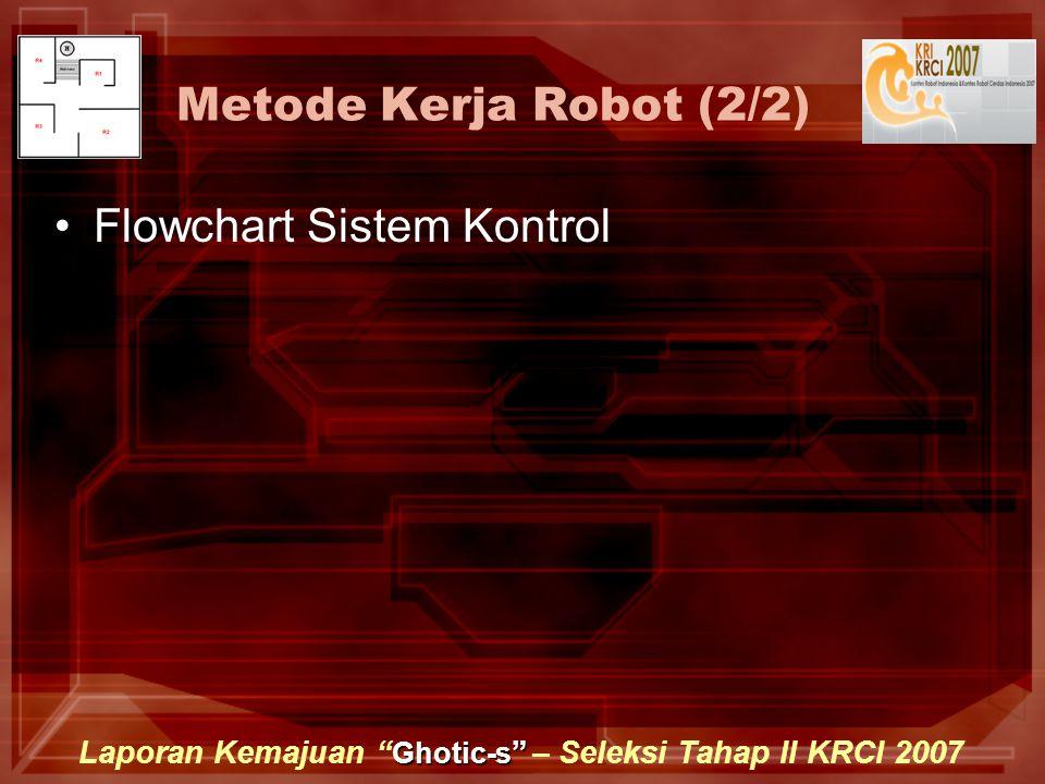 Ghotic-s Laporan Kemajuan Ghotic-s – Seleksi Tahap II KRCI 2007 Metode Kerja Robot (2/2) Flowchart Sistem Kontrol