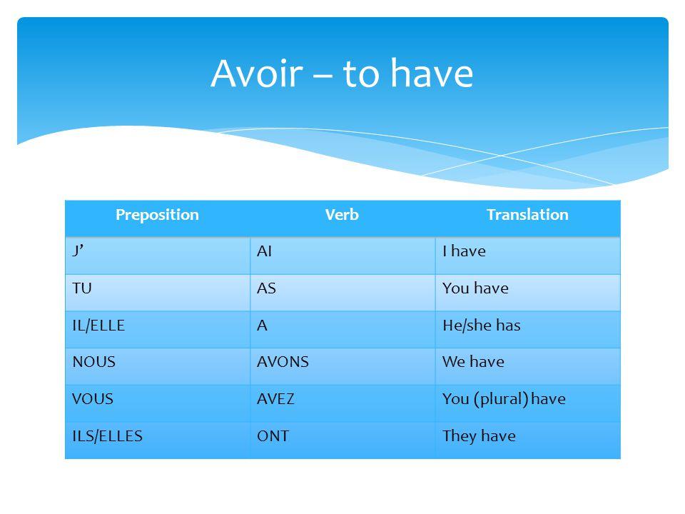 PrepositionVerbTranslation J'AII have TUASYou have IL/ELLEAHe/she has NOUSAVONSWe have VOUSAVEZYou (plural) have ILS/ELLESONTThey have Avoir – to have