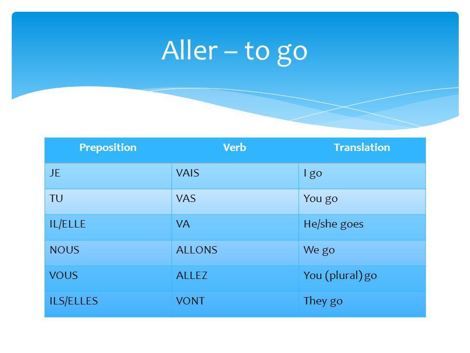 PrepositionVerbTranslation JEVAISI go TUVASYou go IL/ELLEVAHe/she goes NOUSALLONSWe go VOUSALLEZYou (plural) go ILS/ELLESVONTThey go Aller – to go