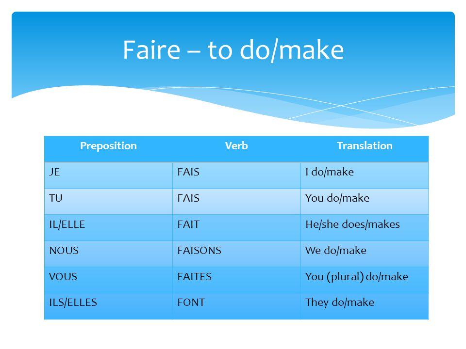 PrepositionVerbTranslation JEFAISI do/make TUFAISYou do/make IL/ELLEFAITHe/she does/makes NOUSFAISONSWe do/make VOUSFAITESYou (plural) do/make ILS/ELLESFONTThey do/make Faire – to do/make