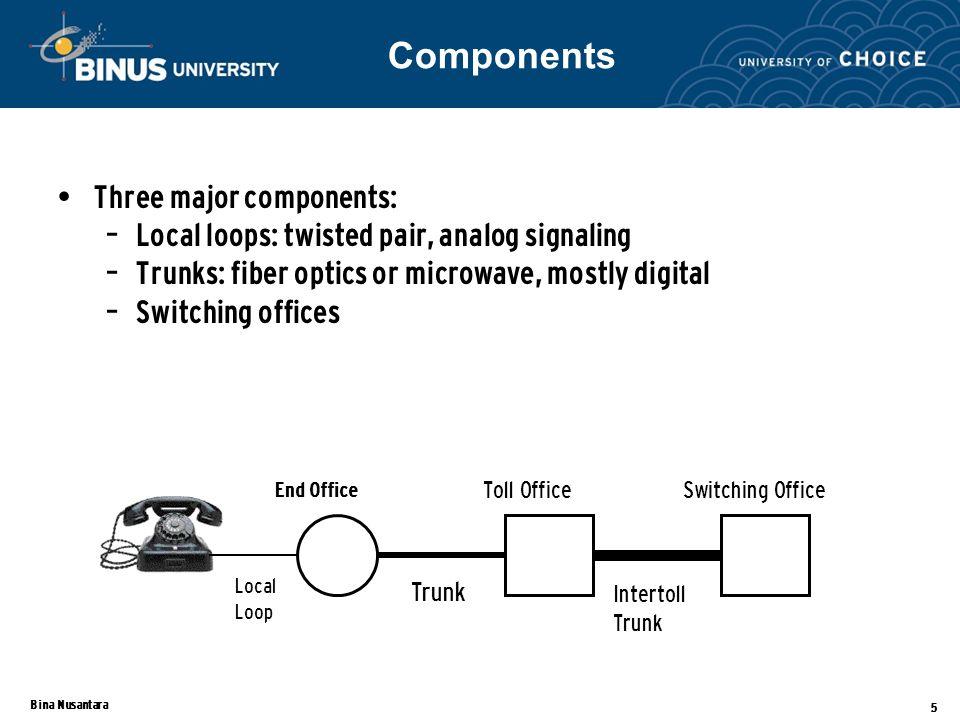 Bina Nusantara 16 Telah dipelajari gambaran umum sistem telepon.