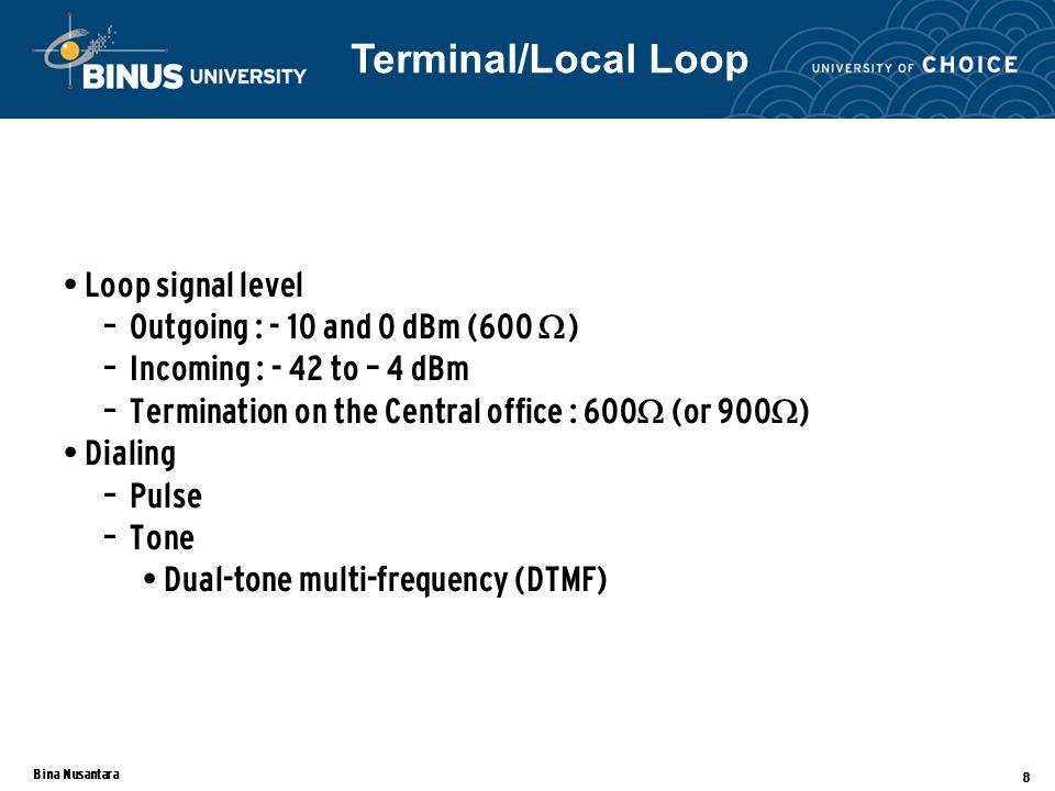 Bina Nusantara 9 DTMF tones for each number Terminal/Local Loop