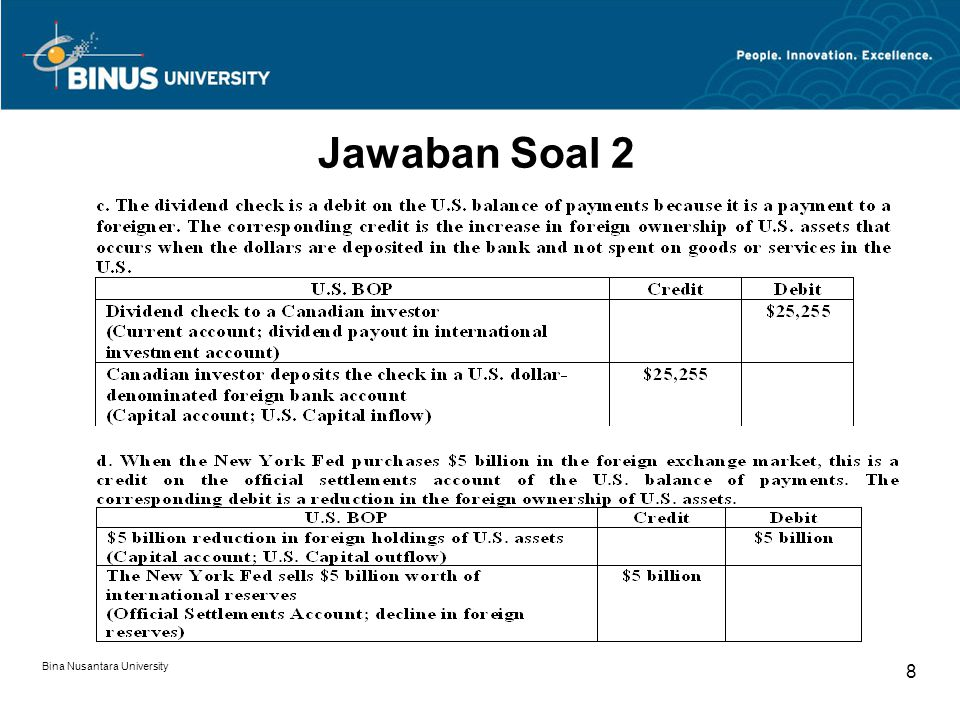 Bina Nusantara University 8 Jawaban Soal 2