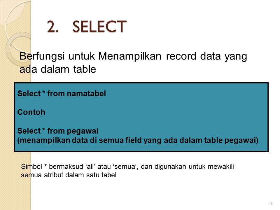 14 Select namafield from namatabel where namafield In (nilaifield1,nilaifield2) Contoh Select * from pegawai where alamat In ('seutui','prada') Select nama,alamat from pegawai where alamat In ('seutui','prada') Operator In Pencocokan data kondisi pencarian dengan salah satu data yang ada pada suatu daftar nilai