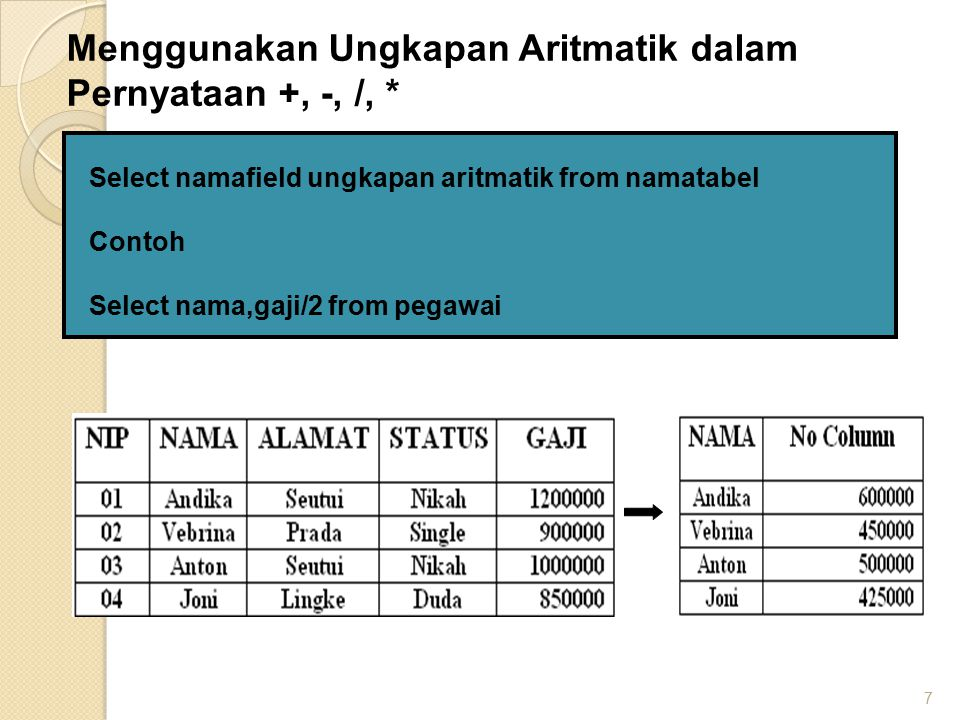 7 Select namafield ungkapan aritmatik from namatabel Contoh Select nama,gaji/2 from pegawai Menggunakan Ungkapan Aritmatik dalam Pernyataan +, -, /, *