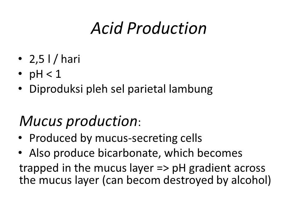 Mekanisme Kerja Laksatif 1.Memiliki sifat hidrofilik  massa, konsistensi & transit feses bertambah 2.Bekerja pd mukosa colon menurunkan absorbsi NaCl & air 3.Meningkatkan motilitas usus krn menurunnya abs garam & air