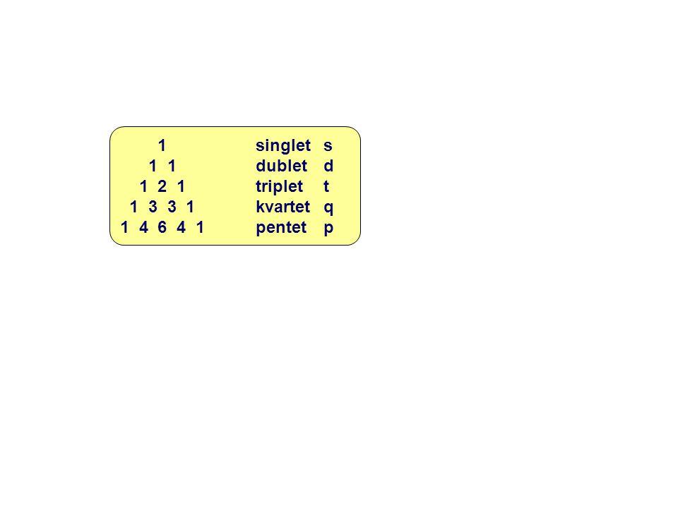 1singlets 1 1 dubletd 1 2 1triplet t 1 3 3 1kvartetq 1 4 6 4 1pentetp