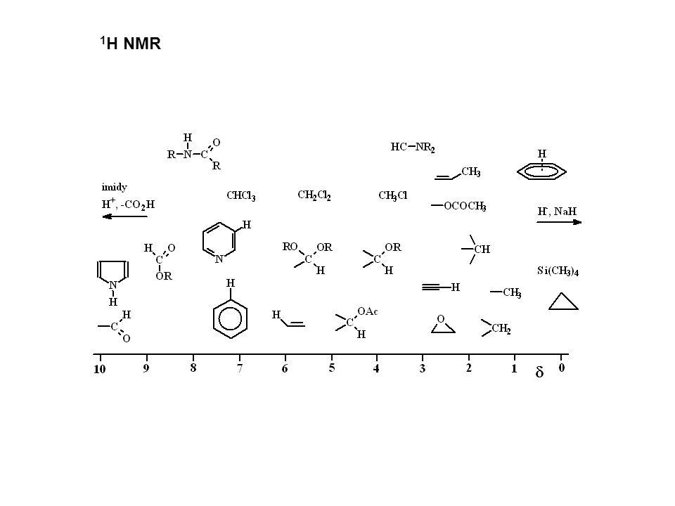 X  (X-CH 3 ) elektronegativita Li1,0 R 3 Si01,8 H0,42,1 CH30,82,5 NH22,363,0 OH3,383,5 I2,162,5 Br2,702,8 Cl3,053,0 F4,254,0 1 H NMR - alkany