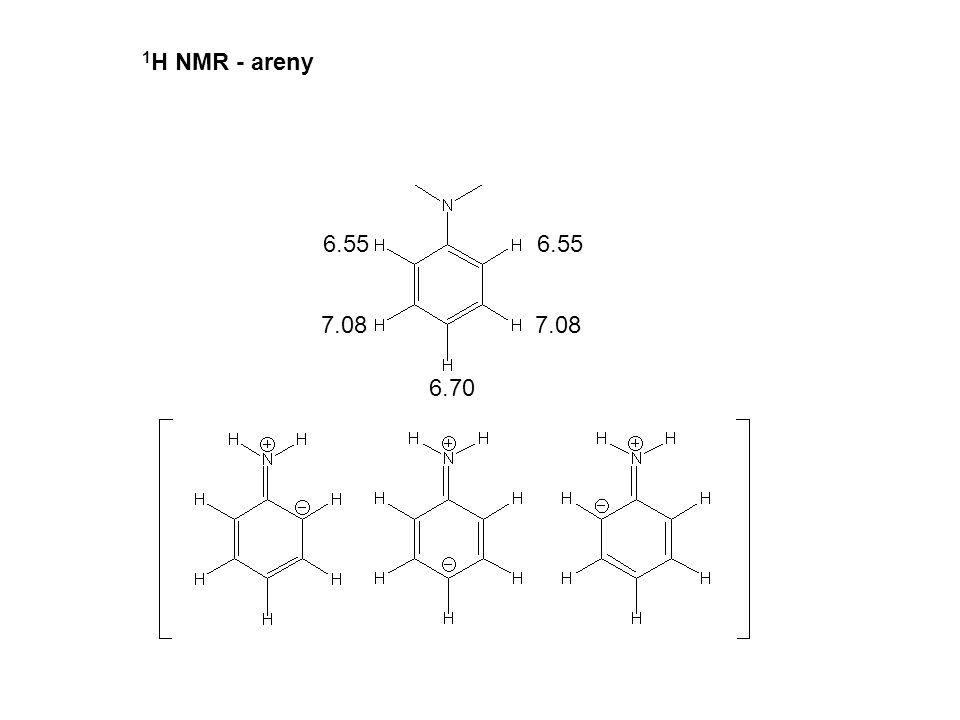 7.08 6.55 6.70 7.08 6.55 1 H NMR - areny