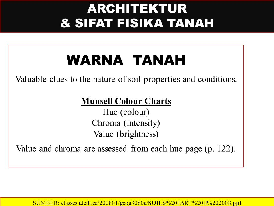 ARCHITEKTUR & SIFAT FISIKA TANAH WARNA TANAH Valuable clues to the nature of soil properties and conditions.