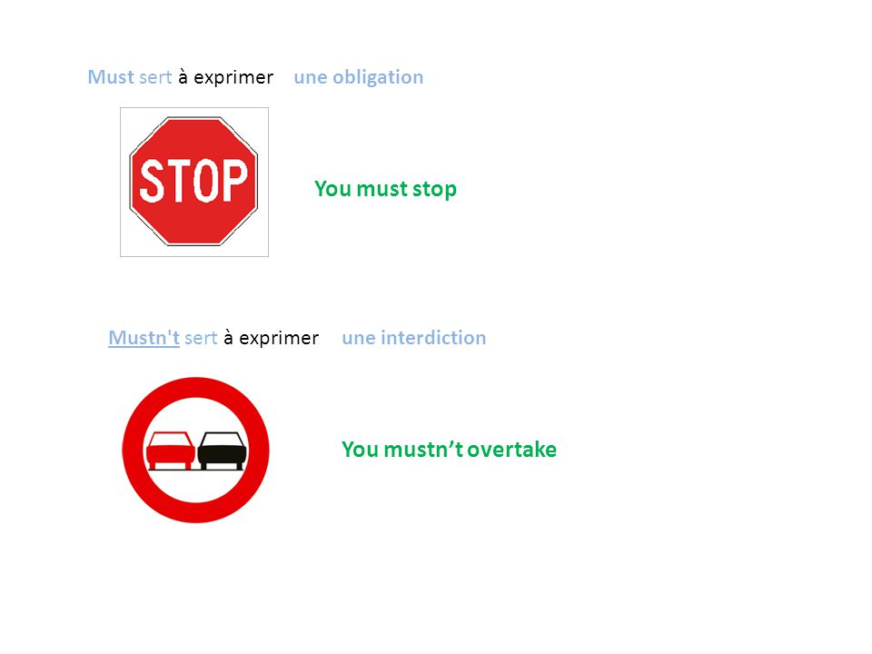 Must sert à exprimerune obligation Mustn t sert à exprimerune interdiction You must stop You mustn't overtake
