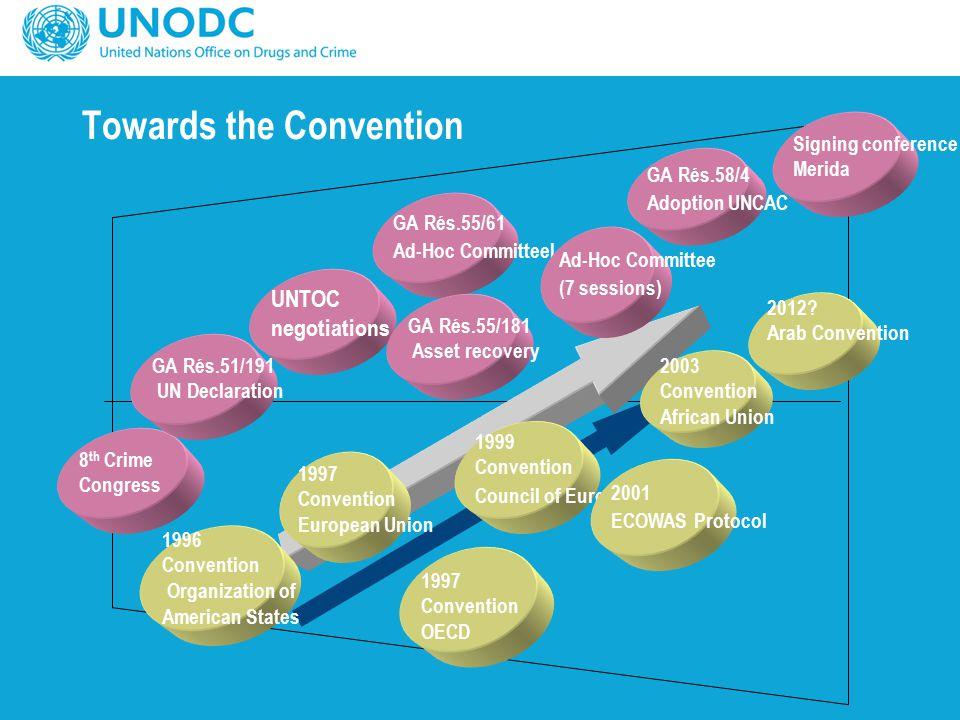Towards the Convention 8 th Crime Congress GA Rés.51/191 UN Declaration UNTOC negotiations GA Rés.58/4 Adoption UNCAC Signing conference Merida GA Rés