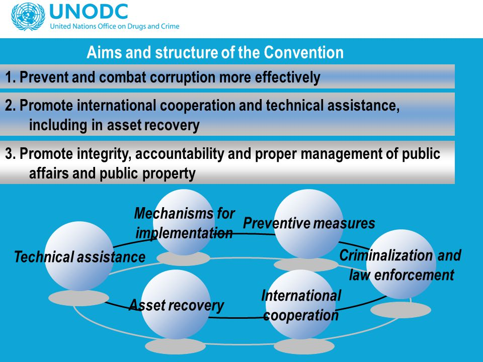 Aims and structure of the Convention Preventive measures International cooperation Asset recovery Technical assistance Mechanisms for implementation C