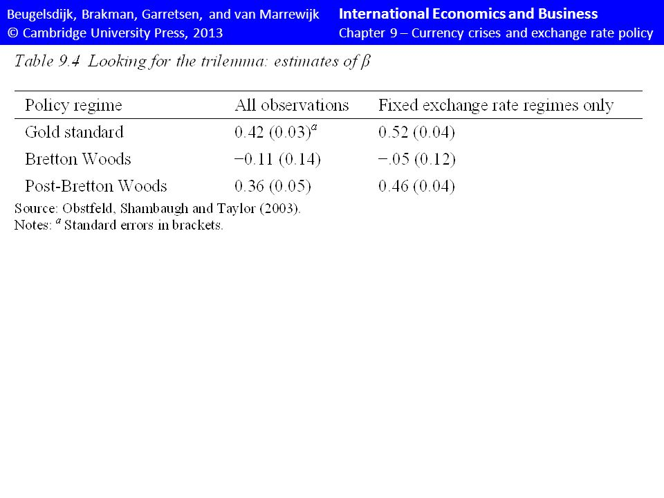 Beugelsdijk, Brakman, Garretsen, and van Marrewijk International Economics and Business © Cambridge University Press, 2013Chapter 9 – Currency crises and exchange rate policy