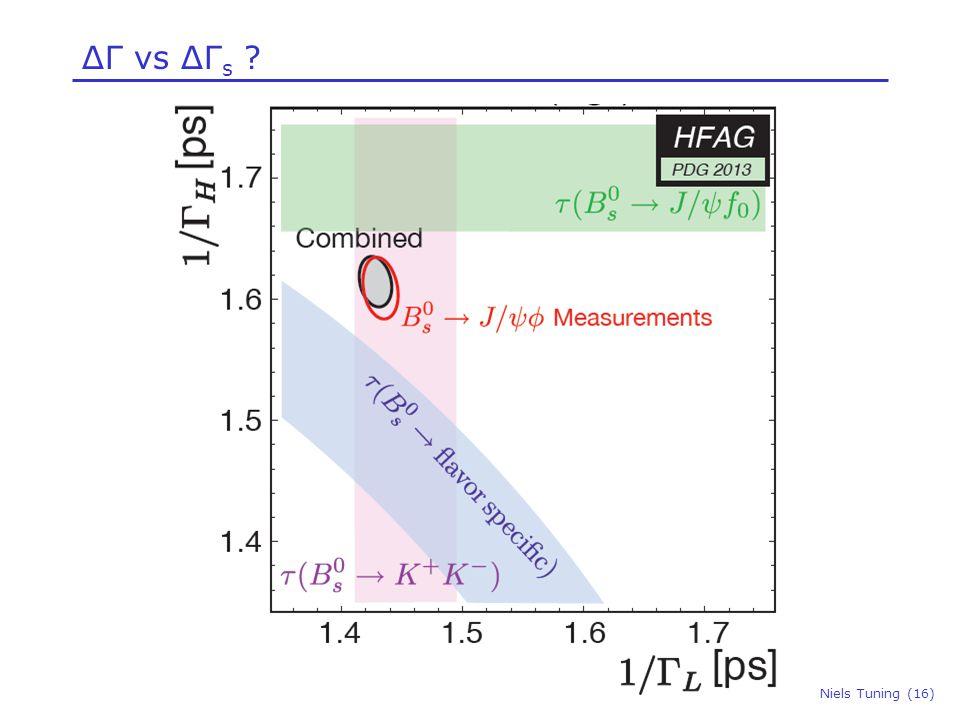 ΔΓ vs ΔΓ s ? Niels Tuning (16)