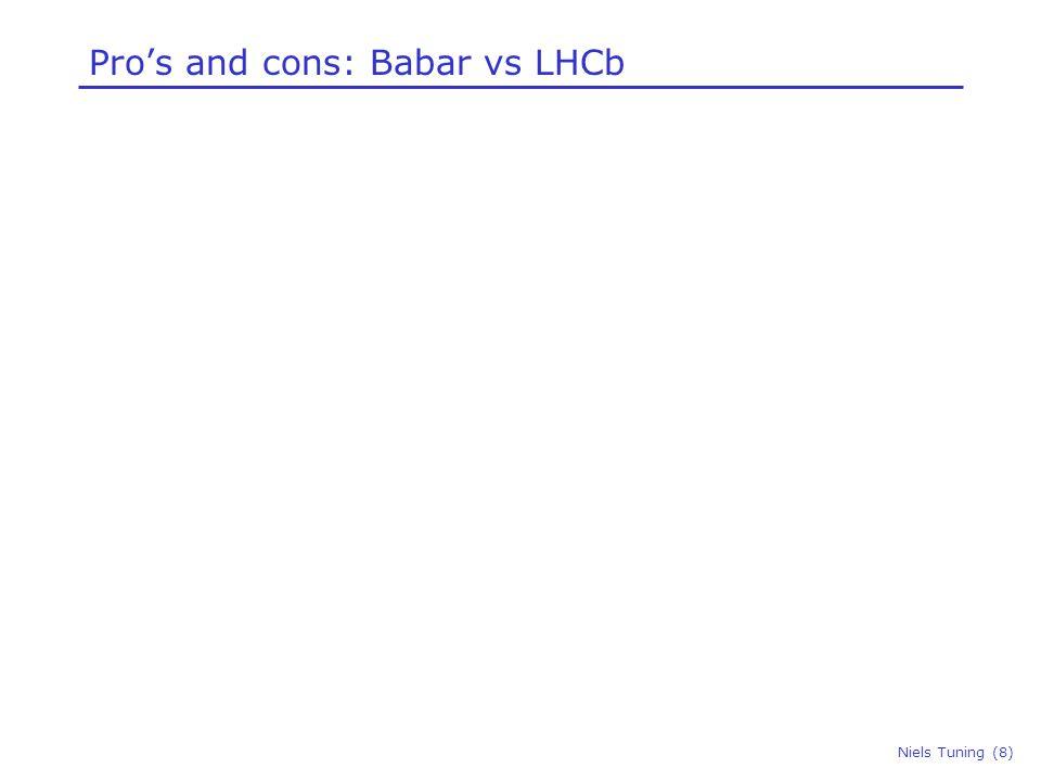 Pro's and cons: Babar vs LHCb B cross section: 1 nb vs 300 ub –Luminosity: 1 ab -1 vs 1fb -1 Tagging: 5% vs 50% B vs Bs Proper time resolution Niels Tuning (9)