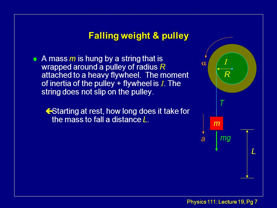 Physics 111: Lecture 19, Pg 7 Falling weight & pulley A mass m is hung by a string that is wrapped around a pulley of radius R attached to a heavy fly