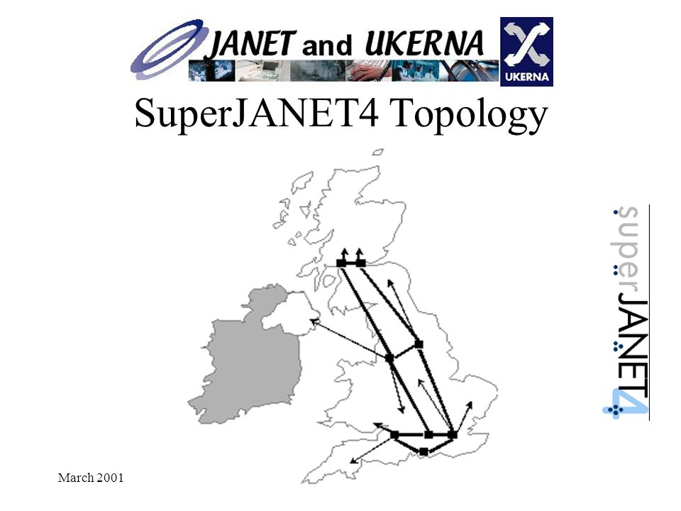 March 2001 SuperJANET4 Topology
