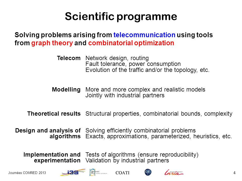 Scientific programme Solving problems arising from telecommunication using tools from graph theory and combinatorial optimization Journées COMRED 2013 4 TelecomNetwork design, routing Fault tolerance, power consumption Evolution of the traffic and/or the topology, etc.