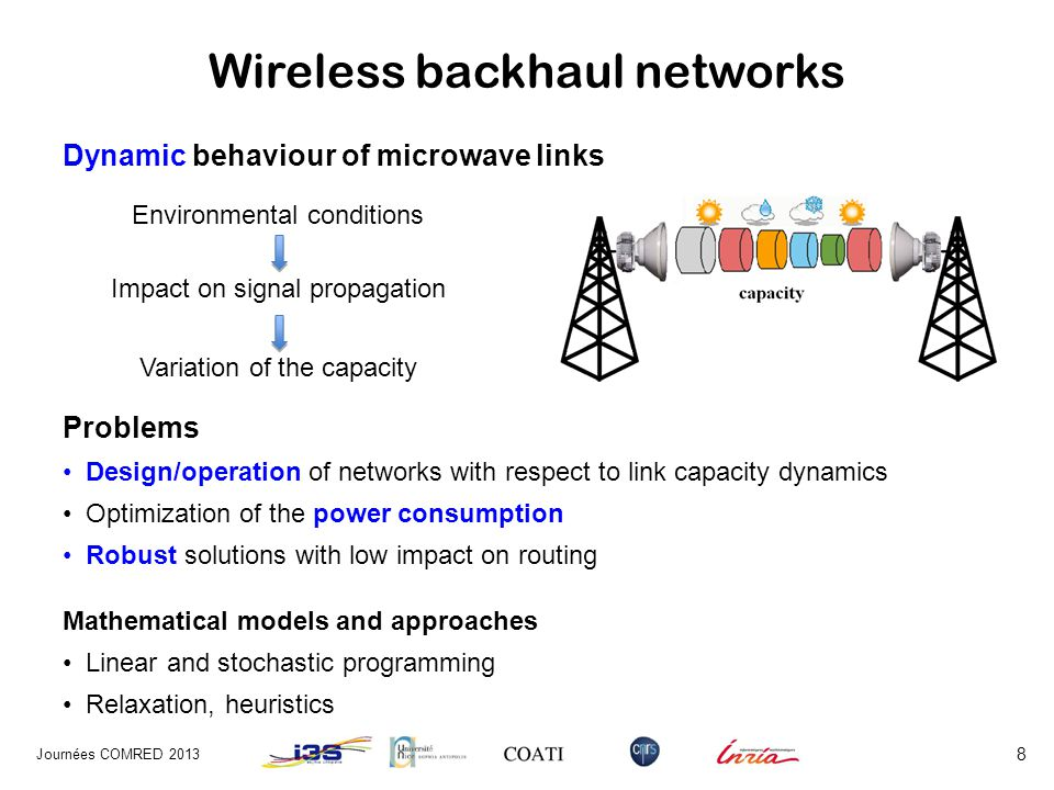 Wireless backhaul networks Journées COMRED 2013 8 Dynamic behaviour of microwave links Problems Design/operation of networks with respect to link capacity dynamics Optimization of the power consumption Robust solutions with low impact on routing Mathematical models and approaches Linear and stochastic programming Relaxation, heuristics Variation of the capacity Environmental conditions Impact on signal propagation