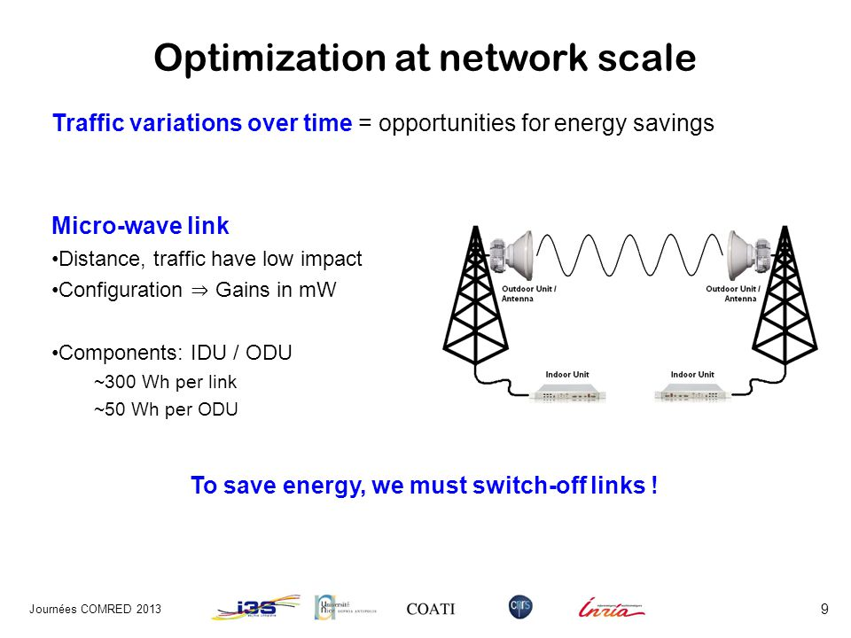 Optimization at network scale Example: very low traffic (ensure connectivity) Journées COMRED 2013 10 Bad solution Long path N13-N14 High latency, delay, etc.