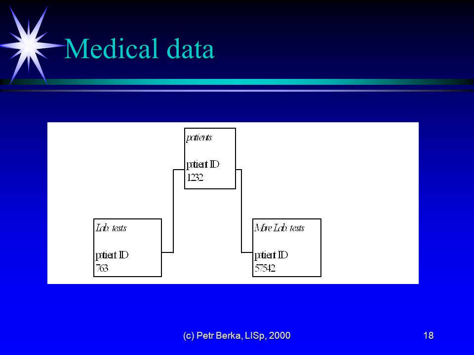 (c) Petr Berka, LISp, 200018 Medical data