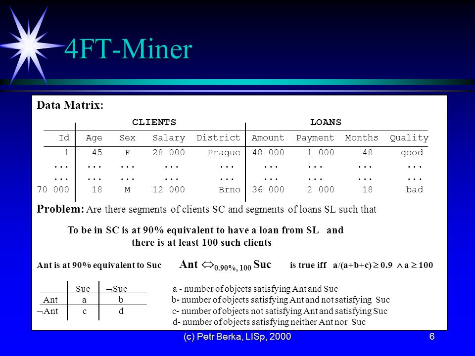 (c) Petr Berka, LISp, 20006 4FT-Miner Data Matrix: CLIENTS LOANS Id Age Sex Salary District Amount Payment Months Quality 1 45 F 28 000 Prague 48 000 1 000 48 good...........................